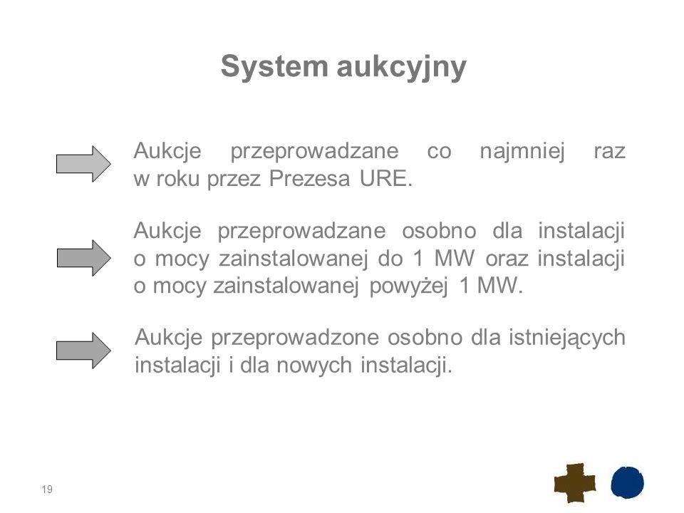19 System aukcyjny Aukcje przeprowadzane co najmniej raz w roku przez Prezesa URE. Aukcje przeprowadzane osobno dla instalacji o mocy zainstalowanej d