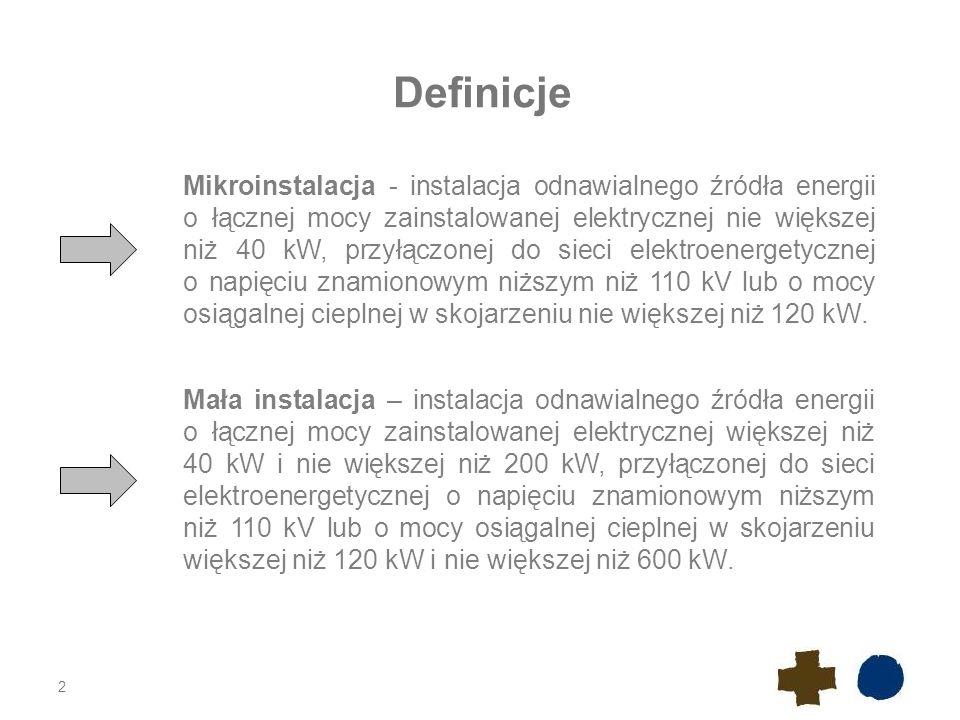 2 Definicje Mikroinstalacja - instalacja odnawialnego źródła energii o łącznej mocy zainstalowanej elektrycznej nie większej niż 40 kW, przyłączonej do sieci elektroenergetycznej o napięciu znamionowym niższym niż 110 kV lub o mocy osiągalnej cieplnej w skojarzeniu nie większej niż 120 kW.