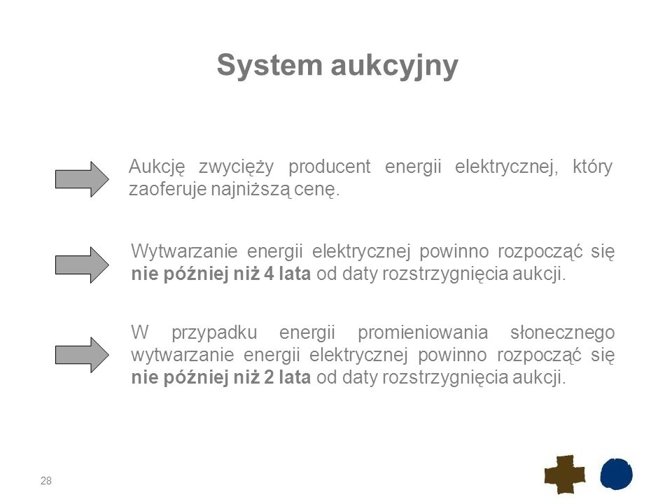 28 System aukcyjny W przypadku energii promieniowania słonecznego wytwarzanie energii elektrycznej powinno rozpocząć się nie później niż 2 lata od daty rozstrzygnięcia aukcji.