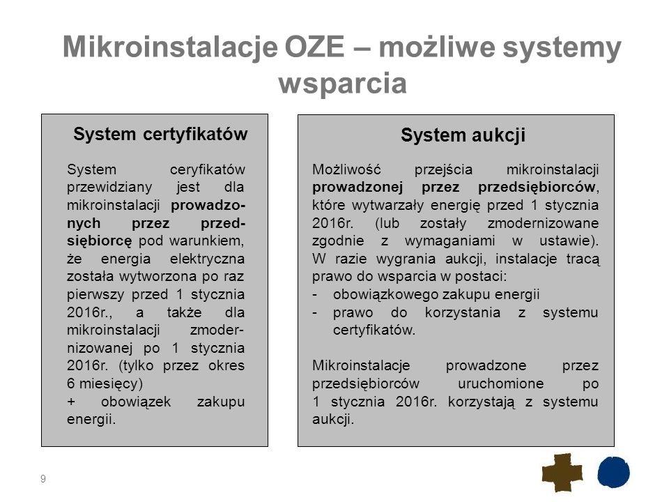 9 Mikroinstalacje OZE – możliwe systemy wsparcia System ceryfikatów przewidziany jest dla mikroinstalacji prowadzo- nych przez przed- siębiorcę pod warunkiem, że energia elektryczna została wytworzona po raz pierwszy przed 1 stycznia 2016r., a także dla mikroinstalacji zmoder- nizowanej po 1 stycznia 2016r.