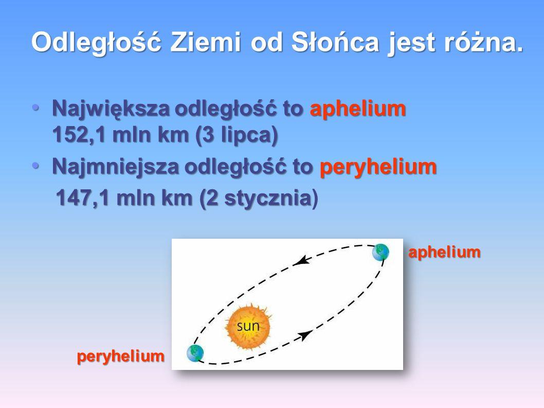 Odległość Ziemi od Słońca jest różna. Największa odległość to aphelium 152,1 mln km (3 lipca) Największa odległość to aphelium 152,1 mln km (3 lipca)