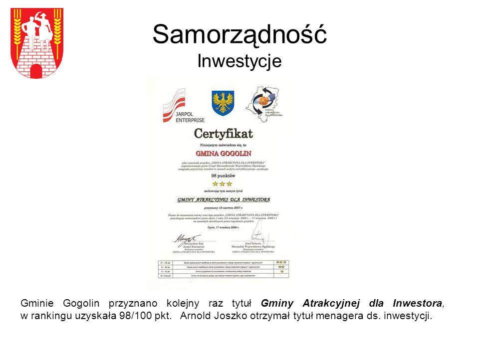 Samorządność Inwestycje Gminie Gogolin przyznano kolejny raz tytuł Gminy Atrakcyjnej dla Inwestora, w rankingu uzyskała 98/100 pkt.