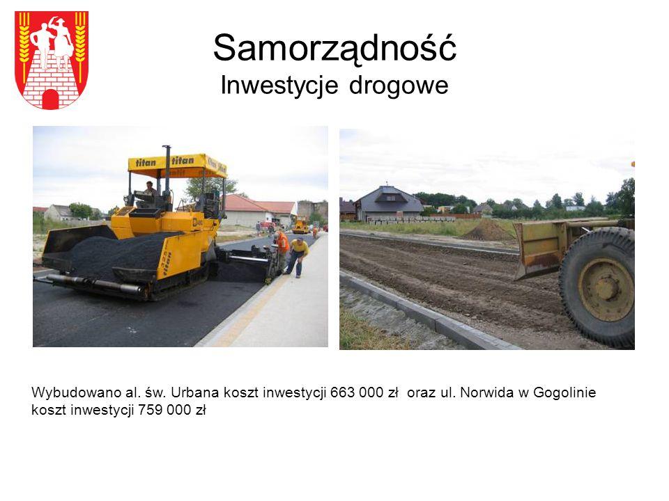 Samorządność Inwestycje drogowe Wybudowano al. św.