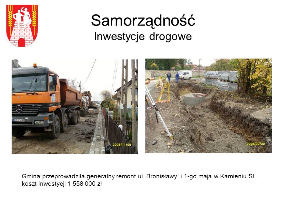 Samorządność Inwestycje drogowe Gmina przeprowadziła generalny remont ul.