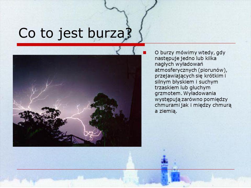 Co to jest burza? O burzy mówimy wtedy, gdy następuje jedno lub kilka nagłych wyładowań atmosferycznych (piorunów), przejawiających się krótkim i siln