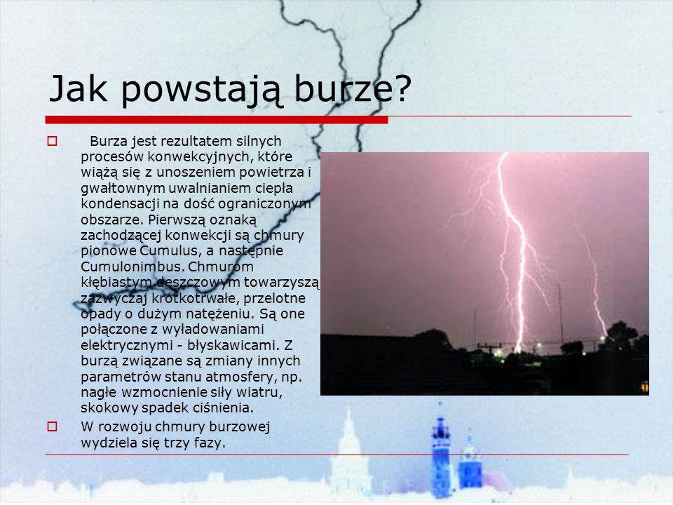 Jak powstają burze?  Burza jest rezultatem silnych procesów konwekcyjnych, które wiążą się z unoszeniem powietrza i gwałtownym uwalnianiem ciepła kon