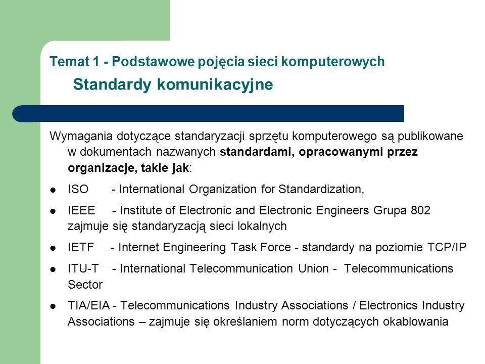 Temat 1 - Podstawowe pojęcia sieci komputerowych Standardy komunikacyjne Wymagania dotyczące standaryzacji sprzętu komputerowego są publikowane w doku