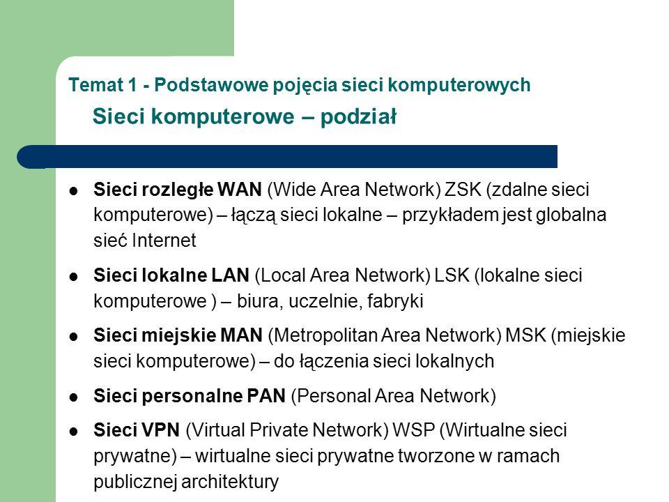 Temat 1 - Podstawowe pojęcia sieci komputerowych Sieci komputerowe – podział Sieci rozległe WAN (Wide Area Network) ZSK (zdalne sieci komputerowe) – łączą sieci lokalne – przykładem jest globalna sieć Internet Sieci lokalne LAN (Local Area Network) LSK (lokalne sieci komputerowe ) – biura, uczelnie, fabryki Sieci miejskie MAN (Metropolitan Area Network) MSK (miejskie sieci komputerowe) – do łączenia sieci lokalnych Sieci personalne PAN (Personal Area Network) Sieci VPN (Virtual Private Network) WSP (Wirtualne sieci prywatne) – wirtualne sieci prywatne tworzone w ramach publicznej architektury