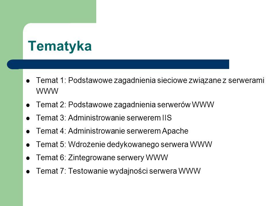 Tematyka Temat 1: Podstawowe zagadnienia sieciowe związane z serwerami WWW Temat 2: Podstawowe zagadnienia serwerów WWW Temat 3: Administrowanie serwerem IIS Temat 4: Administrowanie serwerem Apache Temat 5: Wdrożenie dedykowanego serwera WWW Temat 6: Zintegrowane serwery WWW Temat 7: Testowanie wydajności serwera WWW
