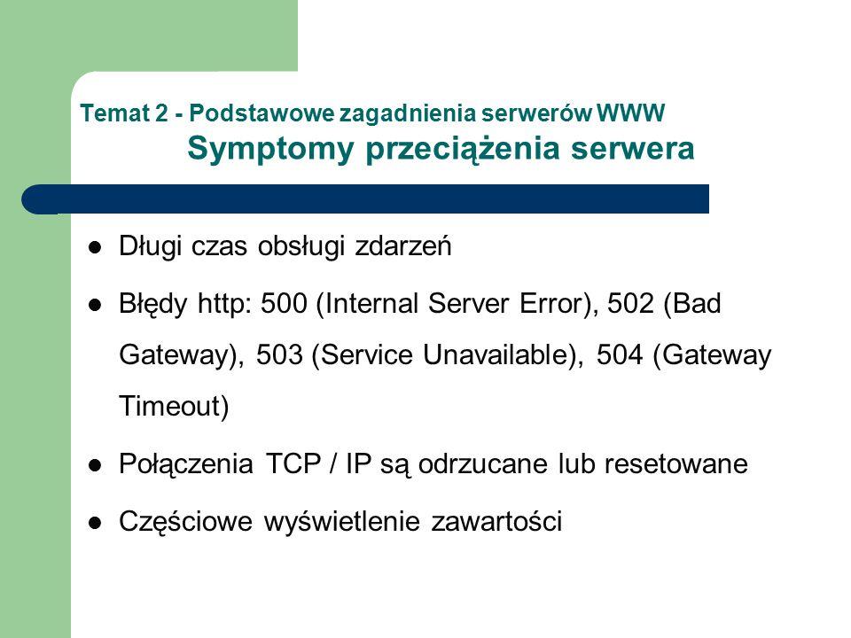 Temat 2 - Podstawowe zagadnienia serwerów WWW Symptomy przeciążenia serwera Długi czas obsługi zdarzeń Błędy http: 500 (Internal Server Error), 502 (Bad Gateway), 503 (Service Unavailable), 504 (Gateway Timeout) Połączenia TCP / IP są odrzucane lub resetowane Częściowe wyświetlenie zawartości