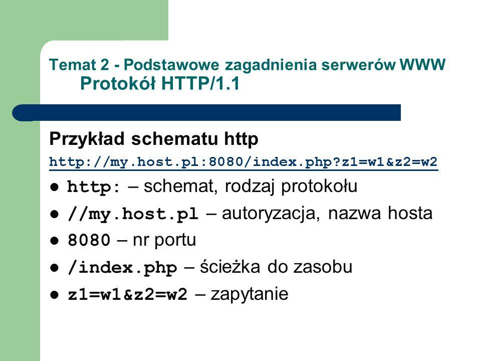 Temat 2 - Podstawowe zagadnienia serwerów WWW Protokół HTTP/1.1 Przykład schematu http http://my.host.pl:8080/index.php?z1=w1&z2=w2 http: – schemat, rodzaj protokołu //my.host.pl – autoryzacja, nazwa hosta 8080 – nr portu /index.php – ścieżka do zasobu z1=w1&z2=w2 – zapytanie