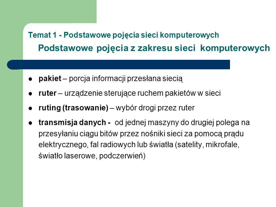 Temat 1 - Podstawowe pojęcia sieci komputerowych Podstawowe pojęcia z zakresu sieci komputerowych pakiet – porcja informacji przesłana siecią ruter –
