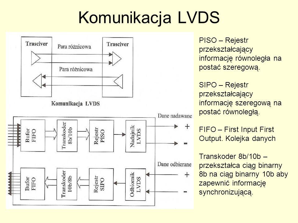 Komunikacja LVDS PISO – Rejestr przekształcający informację równoległa na postać szeregową. SIPO – Rejestr przekształcający informację szeregową na po