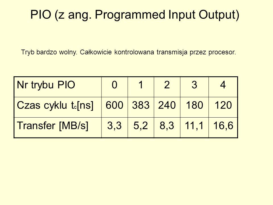 PIO (z ang. Programmed Input Output) Tryb bardzo wolny. Całkowicie kontrolowana transmisja przez procesor. Nr trybu PIO01234 Czas cyklu t c [ns]600383