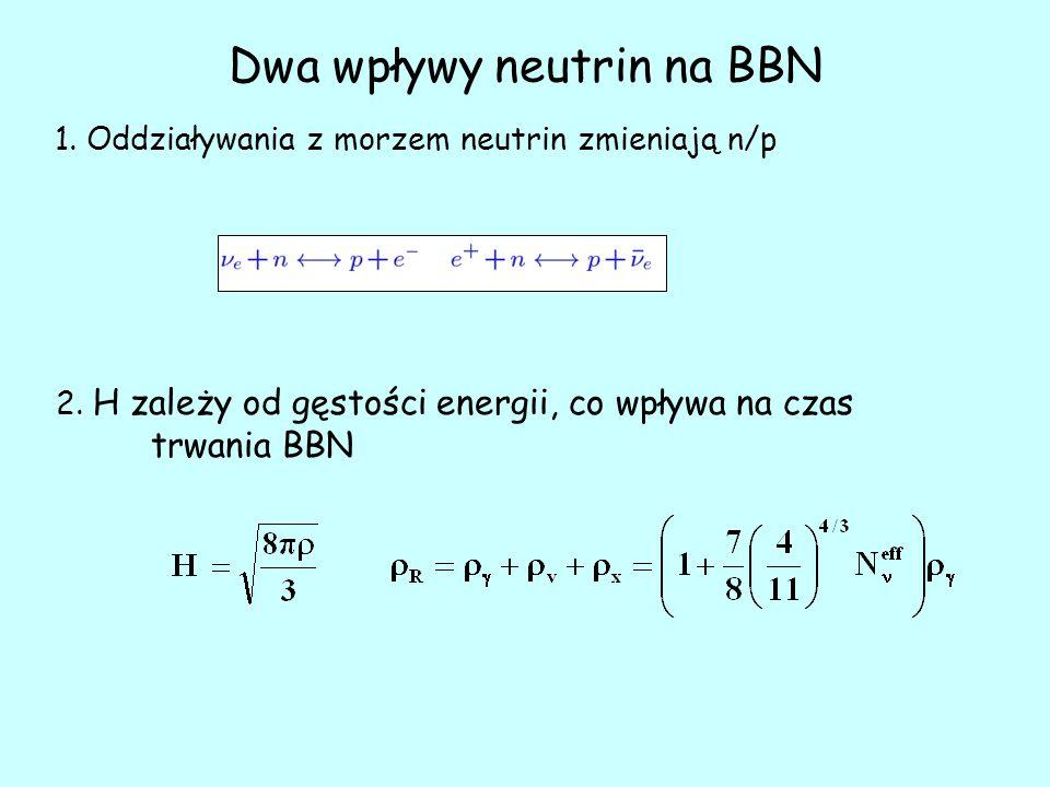 Dwa wpływy neutrin na BBN 2. H zależy od gęstości energii, co wpływa na czas trwania BBN 1.