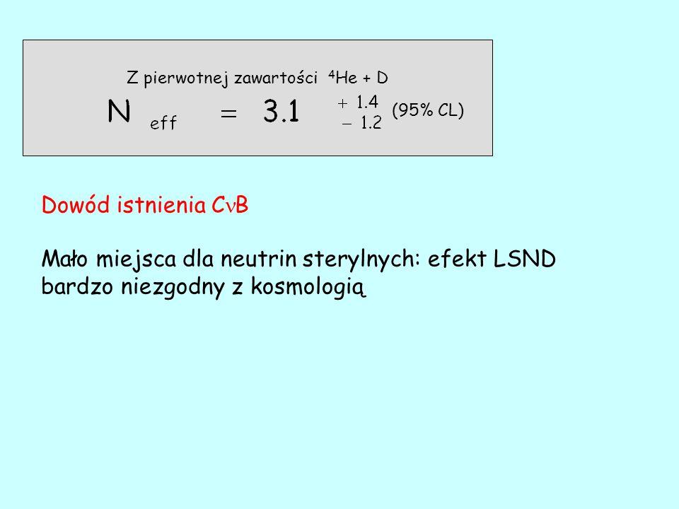 Z pierwotnej zawartości 4 He + D (95% CL) Dowód istnienia C B Mało miejsca dla neutrin sterylnych: efekt LSND bardzo niezgodny z kosmologią