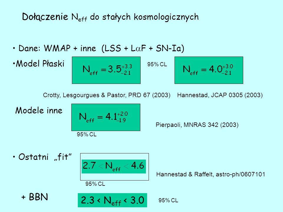 """Dane: WMAP + inne (LSS + L  F + SN-Ia) Model Płaski Modele inne Ostatni """"fit Pierpaoli, MNRAS 342 (2003) 95% CL Crotty, Lesgourgues & Pastor, PRD 67 (2003) 95% CL Hannestad, JCAP 0305 (2003) Hannestad & Raffelt, astro-ph/0607101 95% CL Dołączenie N eff do stałych kosmologicznych + BBN 2.3 < N eff < 3.0 95% CL"""