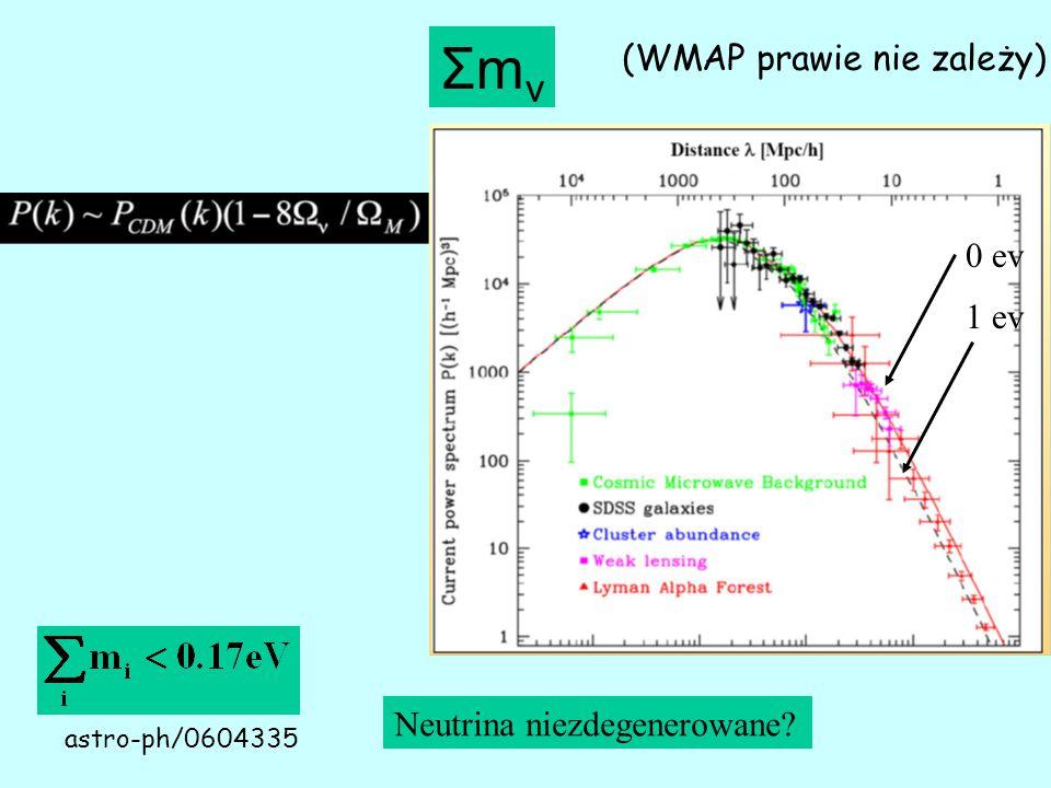 0 ev 1 ev Σm ν Neutrina niezdegenerowane (WMAP prawie nie zależy) astro-ph/0604335