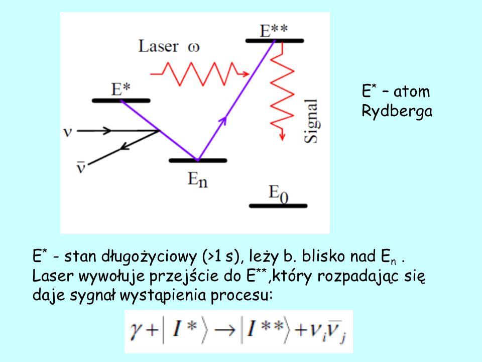 E * - stan długożyciowy (>1 s), leży b. blisko nad E n.