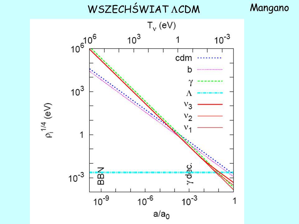 Rozkłady neutrin we Wszechświecie – efekty grawitacyjne -klastry neutrinowe o skali klastrów galaktyk Najprostsze założenie, że stosunek  /  b  0.5 m [eV] (średnio we Wszechświecie) zachowuje się również w klastrach dla m = 1 eV i n b = (10 -3 – 10 -4 )/cm -3 dla klastrów galaktyk (zależne od masy, a więc rozdzielenie zapachów?)