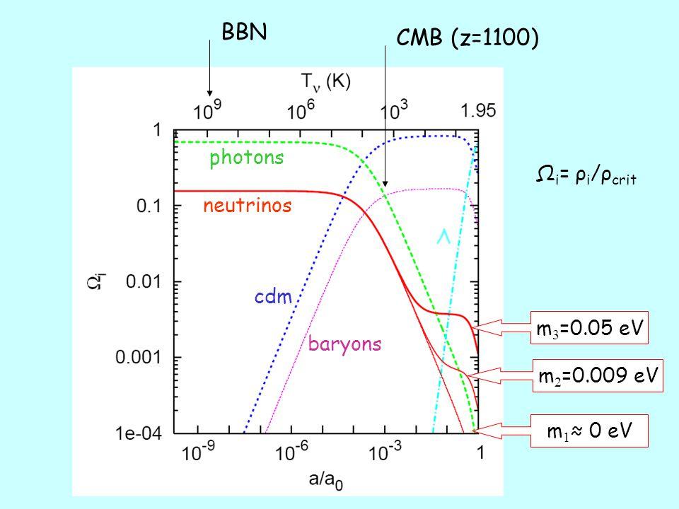 """Efekty liniowe z G F : """"optyka neutrinowa (n-1  G F ), Efekt Stodolskiego (rozpraszanie spolaryzowanych neutrin na spolaryzowanej tarczy) – niemierzalne."""