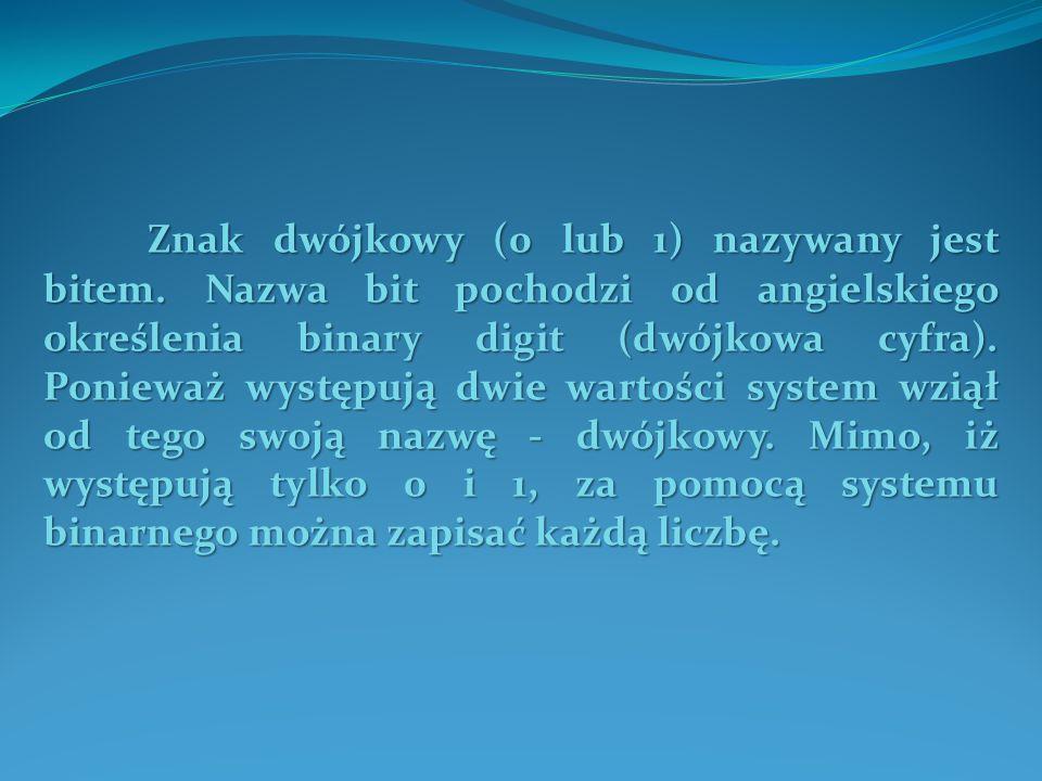 Dzielenie Dzielenie binarne jest najbardziej skomplikowaną operacją arytmetyczną.