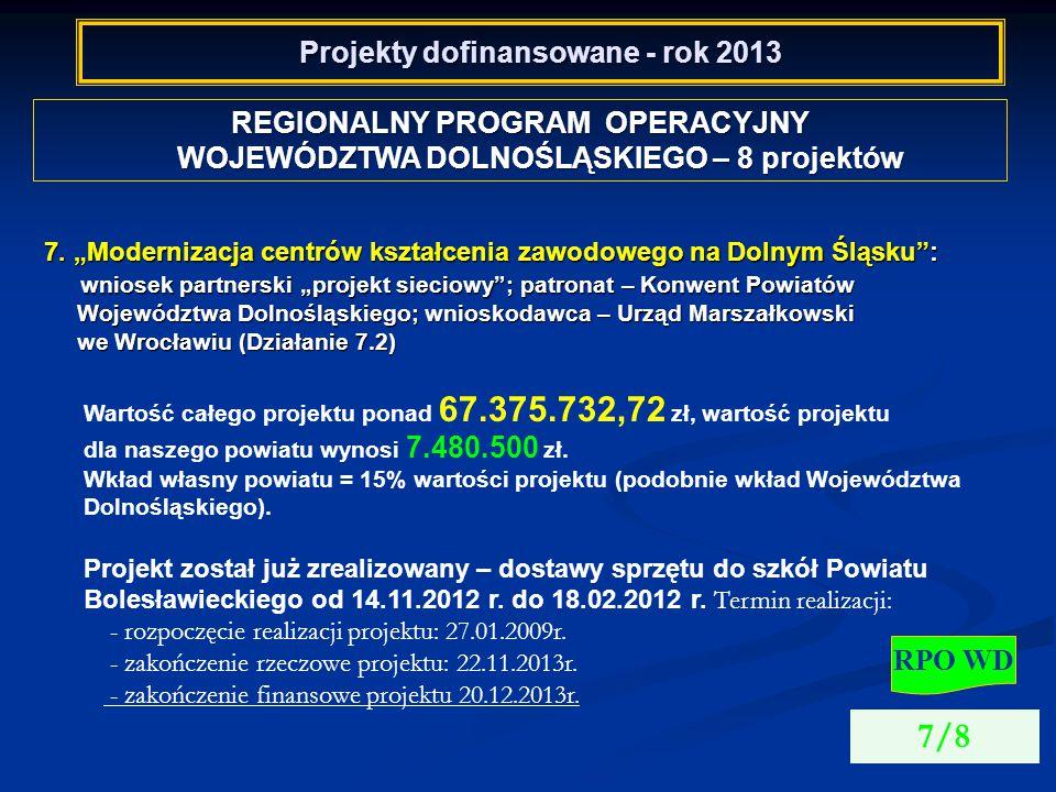 Projekty dofinansowane - rok 2013 REGIONALNY PROGRAM OPERACYJNY WOJEWÓDZTWA DOLNOŚLĄSKIEGO – 8 projektów RPO WD 7/8 7.