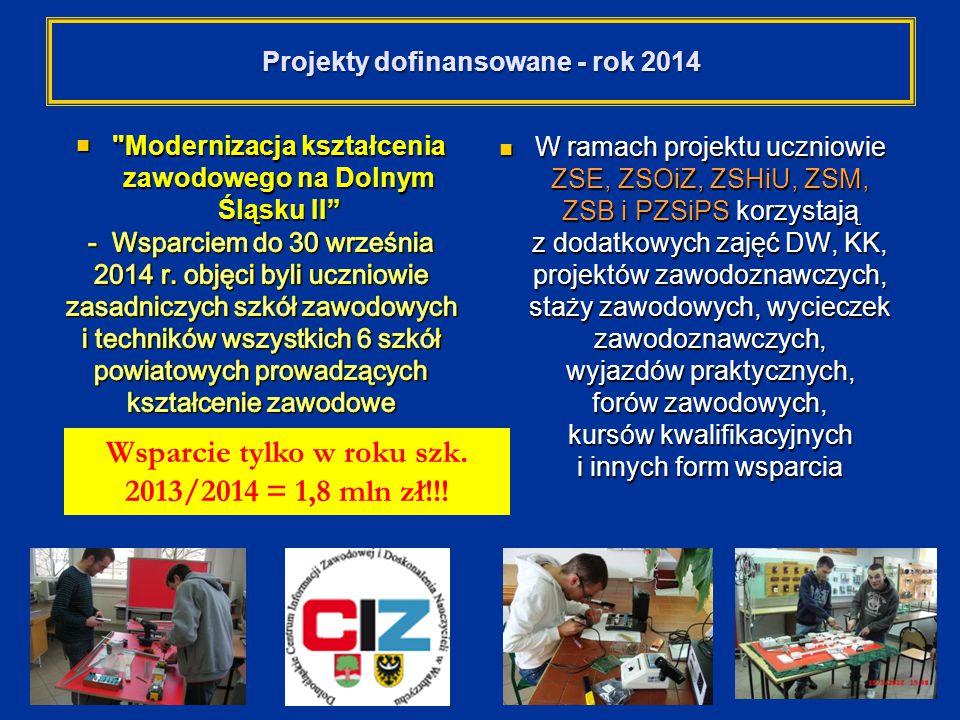 Projekty dofinansowane - rok 2014 W ramach projektu uczniowie ZSE, ZSOiZ, ZSHiU, ZSM, ZSB i PZSiPS korzystają z dodatkowych zajęć DW, KK, projektów zawodoznawczych, staży zawodowych, wycieczek zawodoznawczych, wyjazdów praktycznych, forów zawodowych, kursów kwalifikacyjnych i innych form wsparcia Wsparcie tylko w roku szk.