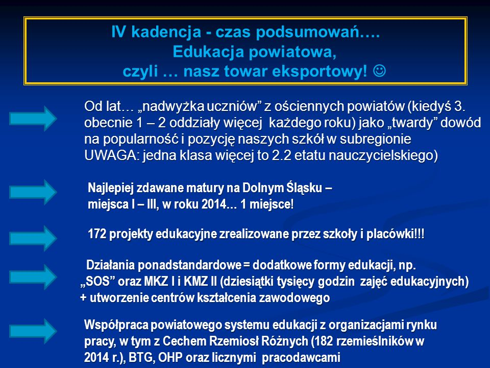 172 projekty edukacyjne zrealizowane przez szkoły i placówki!!.