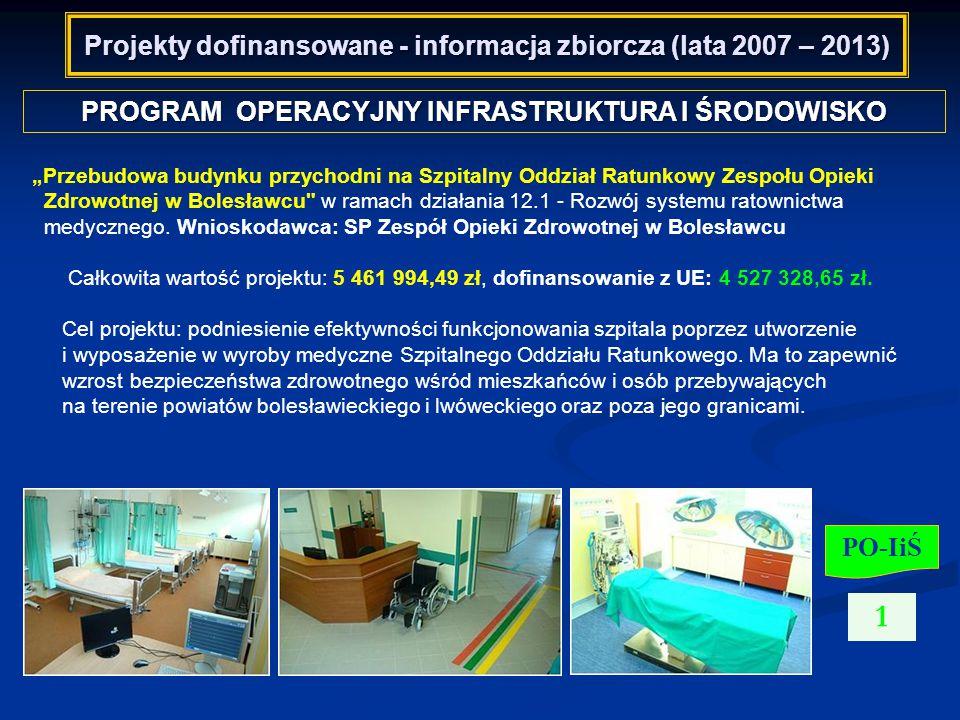 Projekty dofinansowane - informacja zbiorcza (lata 2007 – 2013) REGIONALNY PROGRAM OPERACYJNY WOJEWÓDZTWA DOLNOŚLĄSKIEGO – 8 projektów RPO WD 1/8 1.