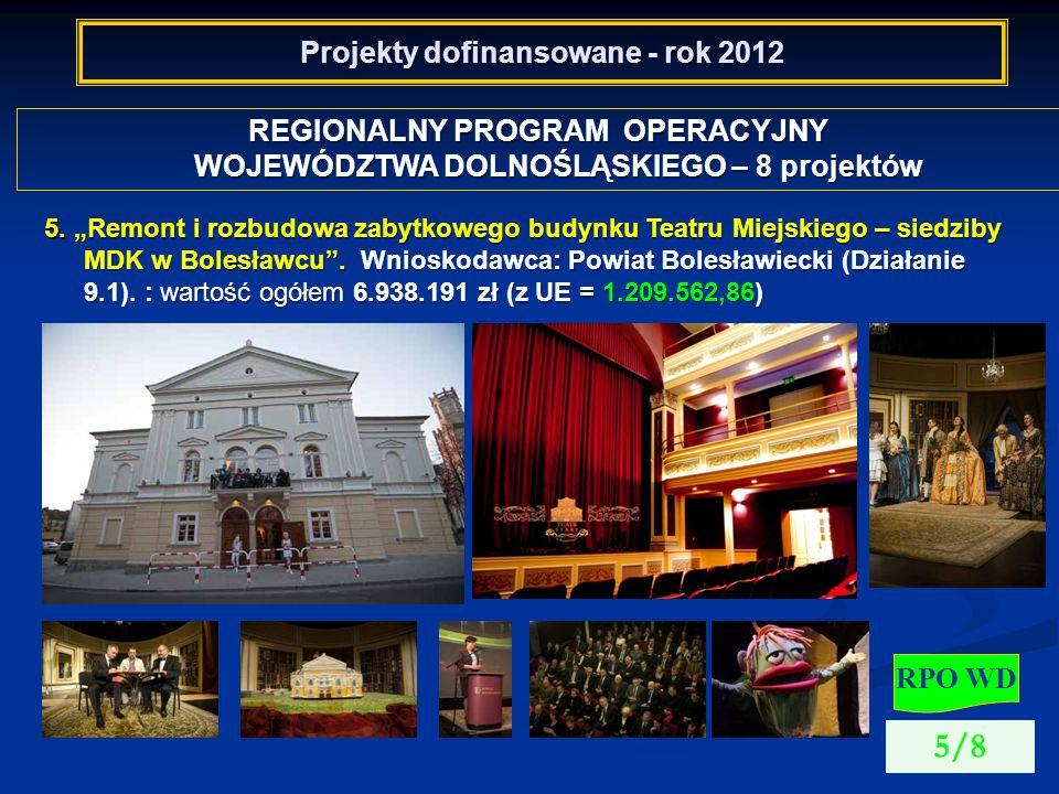 Projekty dofinansowane - rok 2012 5.