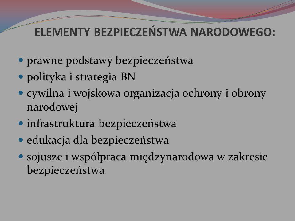 ELEMENTY BEZPIECZEŃSTWA NARODOWEGO: prawne podstawy bezpieczeństwa polityka i strategia BN cywilna i wojskowa organizacja ochrony i obrony narodowej i