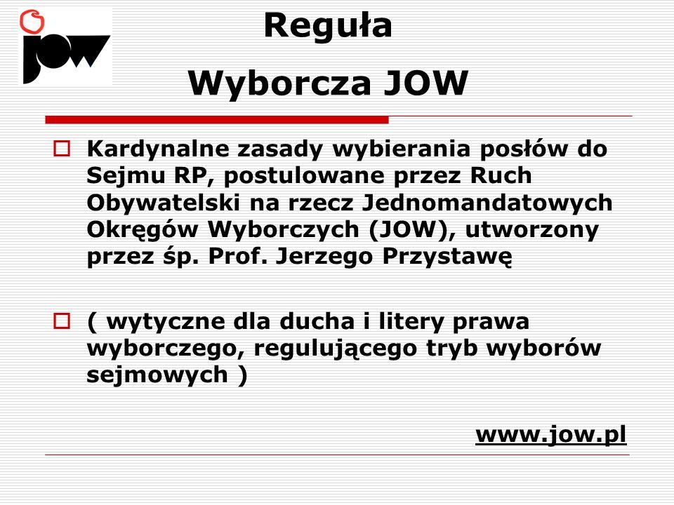 Reguła Wyborcza JOW  Kardynalne zasady wybierania posłów do Sejmu RP, postulowane przez Ruch Obywatelski na rzecz Jednomandatowych Okręgów Wyborczych