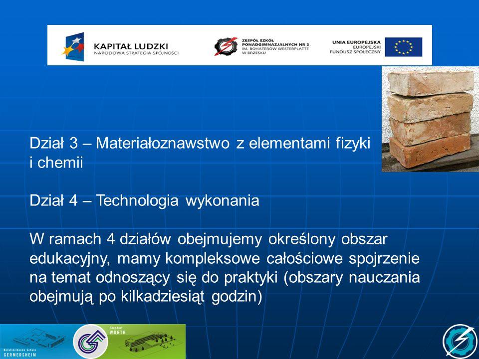 Dział 3 – Materiałoznawstwo z elementami fizyki i chemii Dział 4 – Technologia wykonania W ramach 4 działów obejmujemy określony obszar edukacyjny, ma