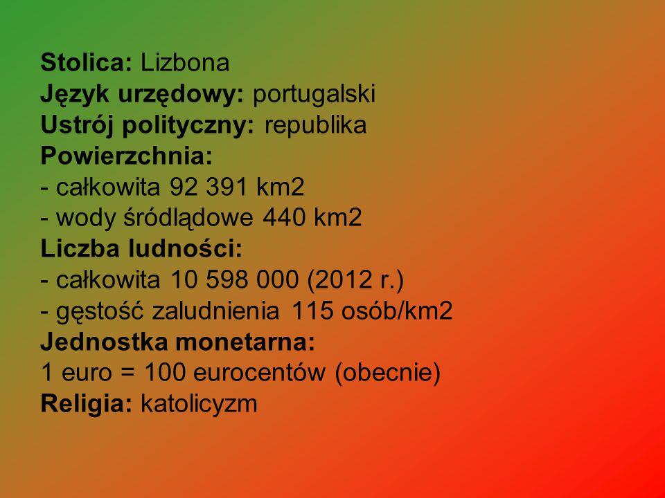 Stolica: Lizbona Język urzędowy: portugalski Ustrój polityczny: republika Powierzchnia: - całkowita 92 391 km2 - wody śródlądowe 440 km2 Liczba ludnoś