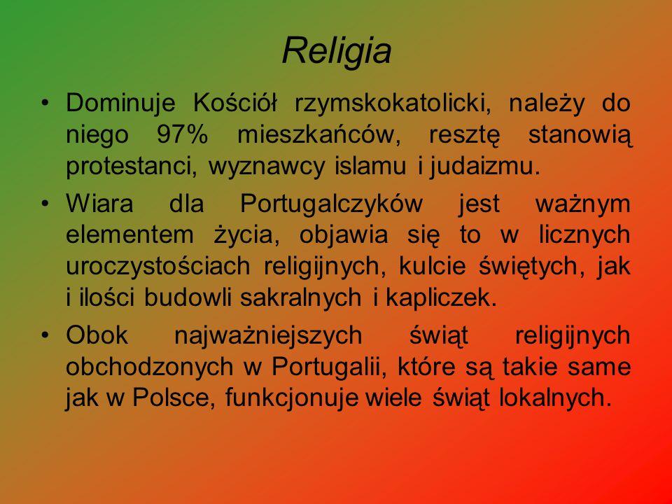 Religia Dominuje Kościół rzymskokatolicki, należy do niego 97% mieszkańców, resztę stanowią protestanci, wyznawcy islamu i judaizmu. Wiara dla Portuga
