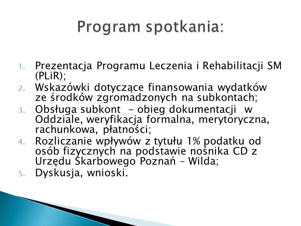1. Prezentacja Programu Leczenia i Rehabilitacji SM (PLiR); 2. Wskazówki dotyczące finansowania wydatków ze środków zgromadzonych na subkontach; 3. Ob