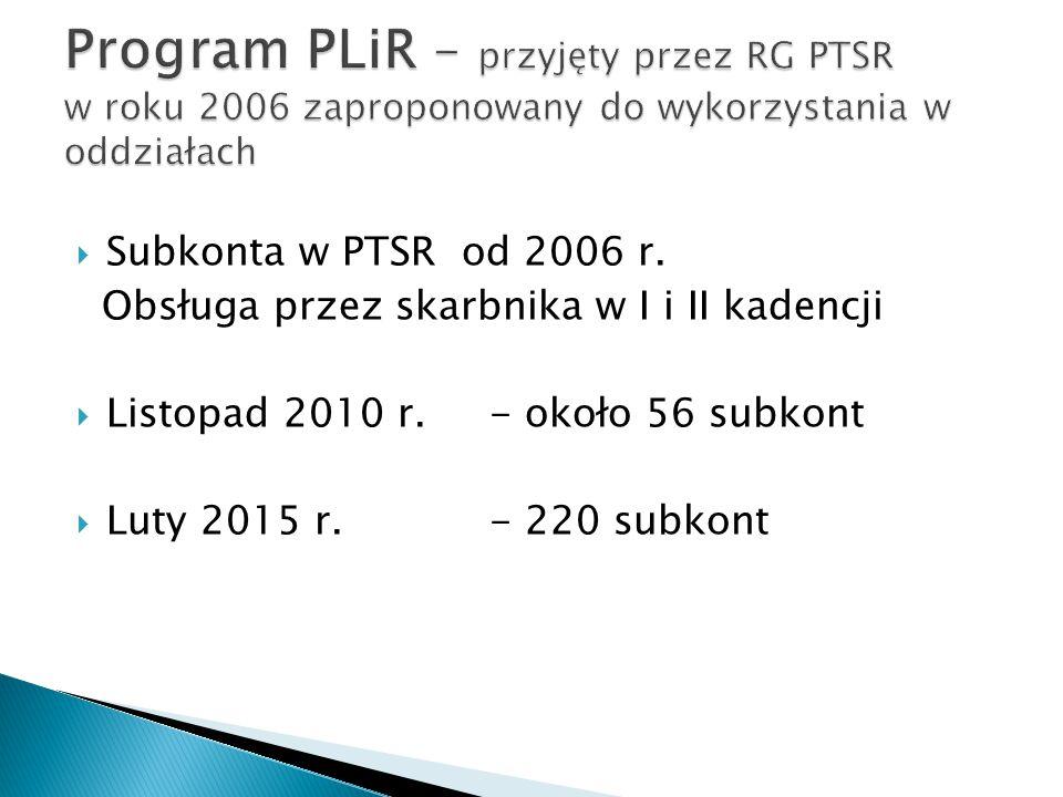  Subkonta w PTSR od 2006 r. Obsługa przez skarbnika w I i II kadencji  Listopad 2010 r.- około 56 subkont  Luty 2015 r. - 220 subkont