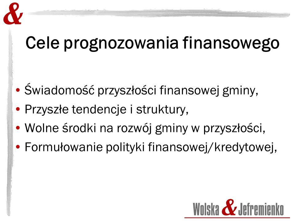 Cele prognozowania finansowego Świadomość przyszłości finansowej gminy, Przyszłe tendencje i struktury, Wolne środki na rozwój gminy w przyszłości, Formułowanie polityki finansowej/kredytowej,