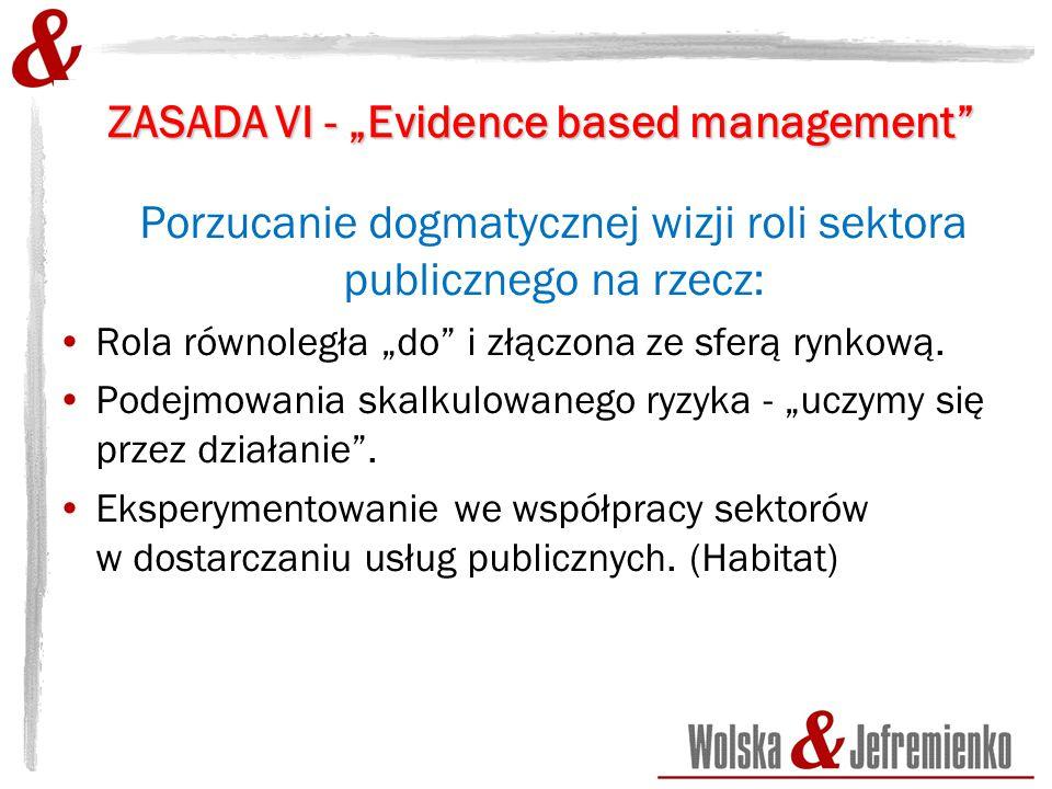 """ZASADA VI - """"Evidence based management Porzucanie dogmatycznej wizji roli sektora publicznego na rzecz: Rola równoległa """"do i złączona ze sferą rynkową."""