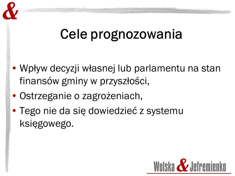 ZASADA II - Efektywne zarządzanie zasobami.