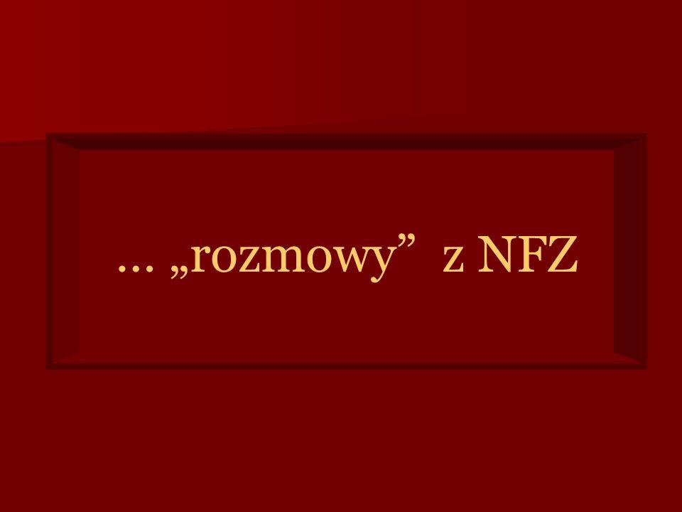 """… """"rozmowy"""" z NFZ"""