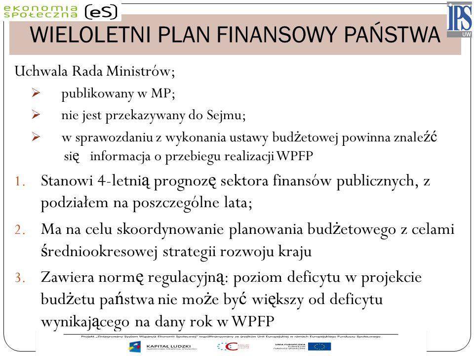 WIELOLETNI PLAN FINANSOWY PAŃSTWA Uchwala Rada Ministrów;  publikowany w MP;  nie jest przekazywany do Sejmu;  w sprawozdaniu z wykonania ustawy bu