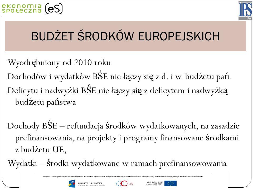 BUDŻET ŚRODKÓW EUROPEJSKICH Wyodr ę bniony od 2010 roku Dochodów i wydatków B Ś E nie ł ą czy si ę z d. i w. bud ż etu pa ń. Deficytu i nadwy ż ki B Ś