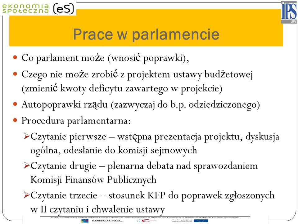 Prace w parlamencie Co parlament mo ż e (wnosi ć poprawki), Czego nie mo ż e zrobi ć z projektem ustawy bud ż etowej (zmieni ć kwoty deficytu zawarteg