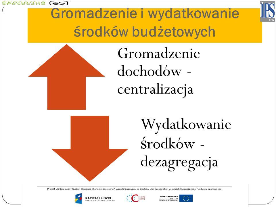 Gromadzenie i wydatkowanie środków budżetowych Gromadzenie dochodów - centralizacja Wydatkowanie ś rodków - dezagregacja
