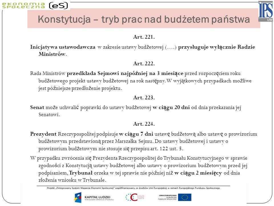 Konstytucja – tryb prac nad budżetem państwa Art. 221. Inicjatywa ustawodawcza w zakresie ustawy bud ż etowej (….) przysługuje wył ą cznie Radzie Mini