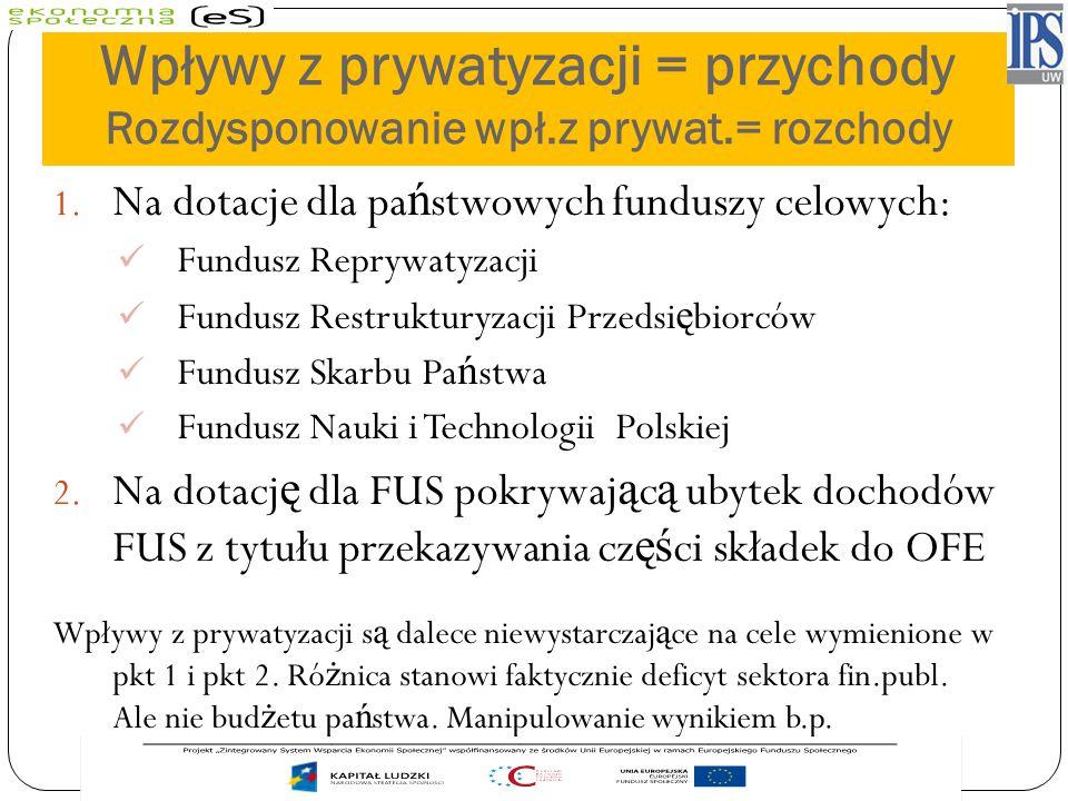 Wpływy z prywatyzacji = przychody Rozdysponowanie wpł.z prywat.= rozchody 1. Na dotacje dla pa ń stwowych funduszy celowych: Fundusz Reprywatyzacji Fu