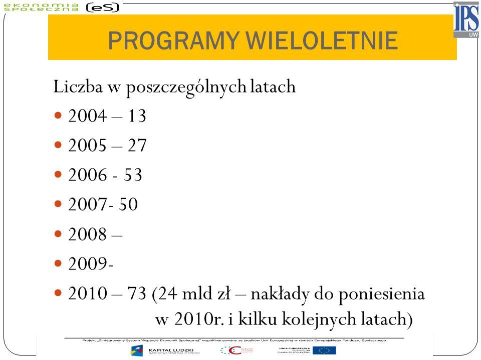 PROGRAMY WIELOLETNIE Liczba w poszczególnych latach 2004 – 13 2005 – 27 2006 - 53 2007- 50 2008 – 2009- 2010 – 73 (24 mld zł – nakłady do poniesienia