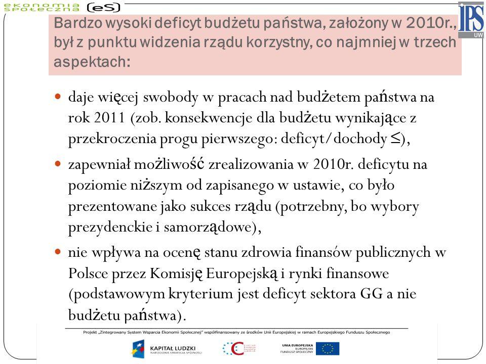 Bardzo wysoki deficyt budżetu państwa, założony w 2010r., był z punktu widzenia rządu korzystny, co najmniej w trzech aspektach: daje wi ę cej swobody